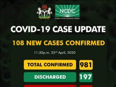 Nigeria records 108 new cases of Covid-19