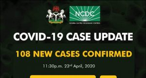 Nigeria records 108 new cases of Covid-19
